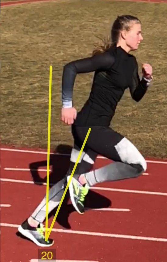 Pose Method Coaching   Peal Sports Performance Coaching